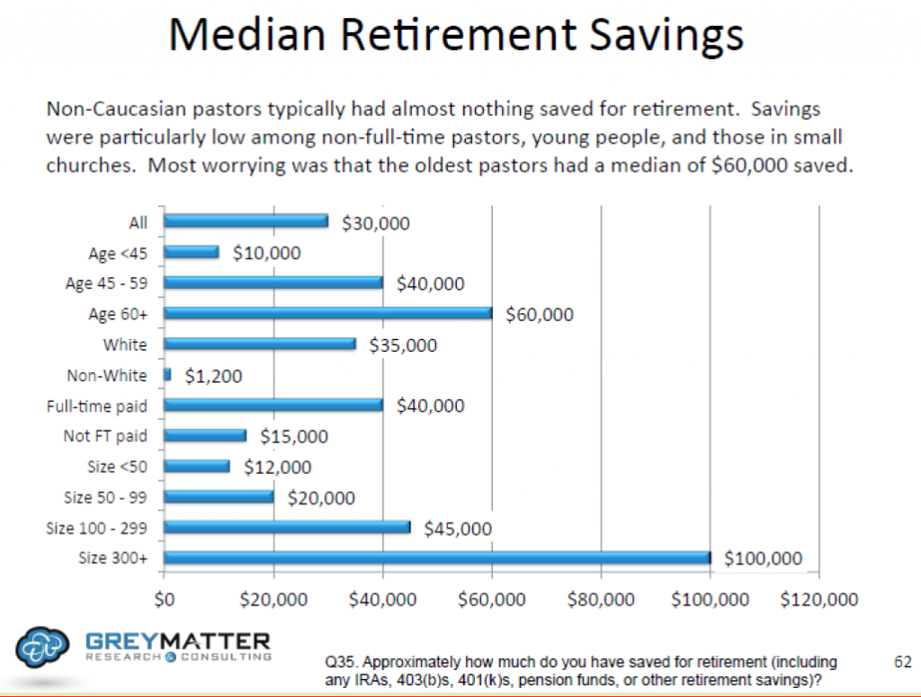 reitrement-savings